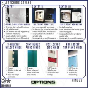 options-for-lockers-storage